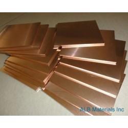Tungsten Copper (WCu) Alloy Sheets