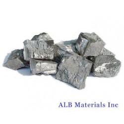 Gadolinium (Gd) Metal
